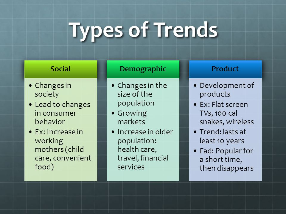 Types of Trends Social Changes in society