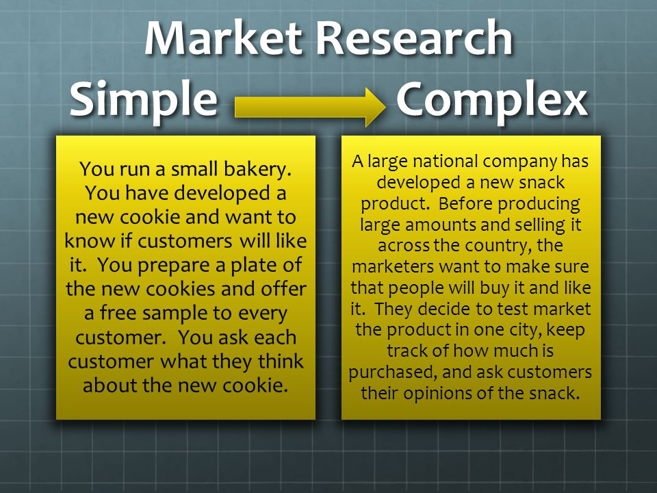 Market Research Simple Complex