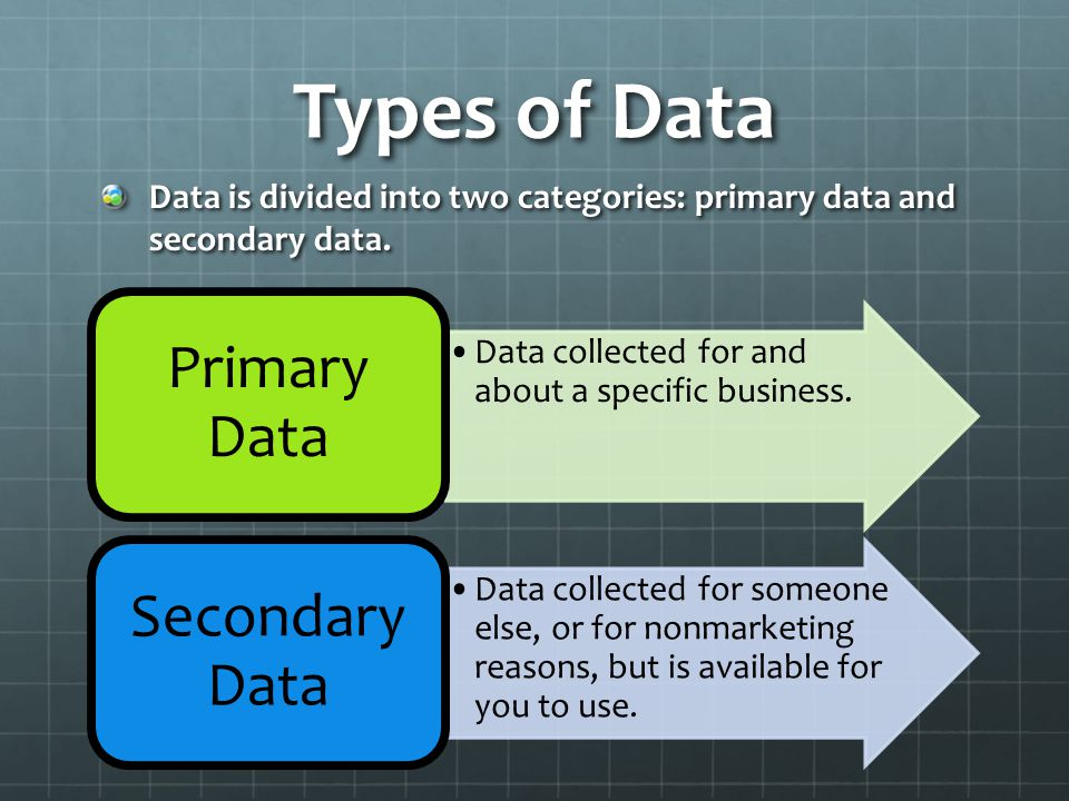 Types of Data Primary Data Secondary Data
