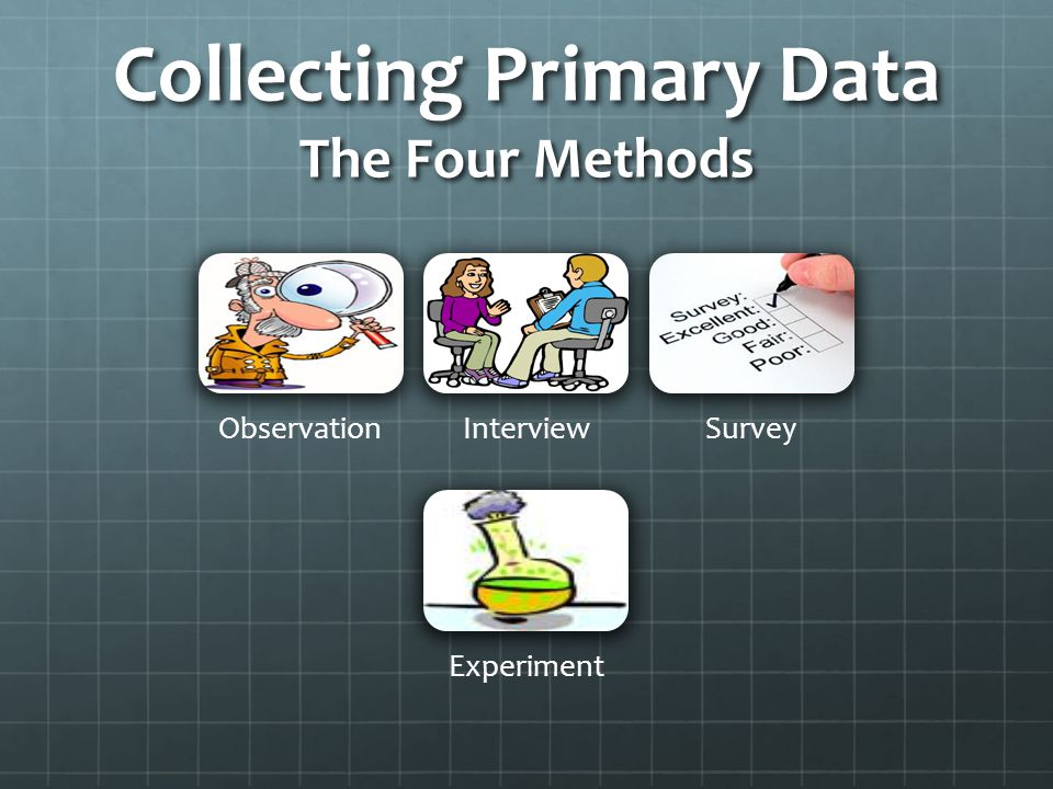 Collecting Primary Data The Four Methods