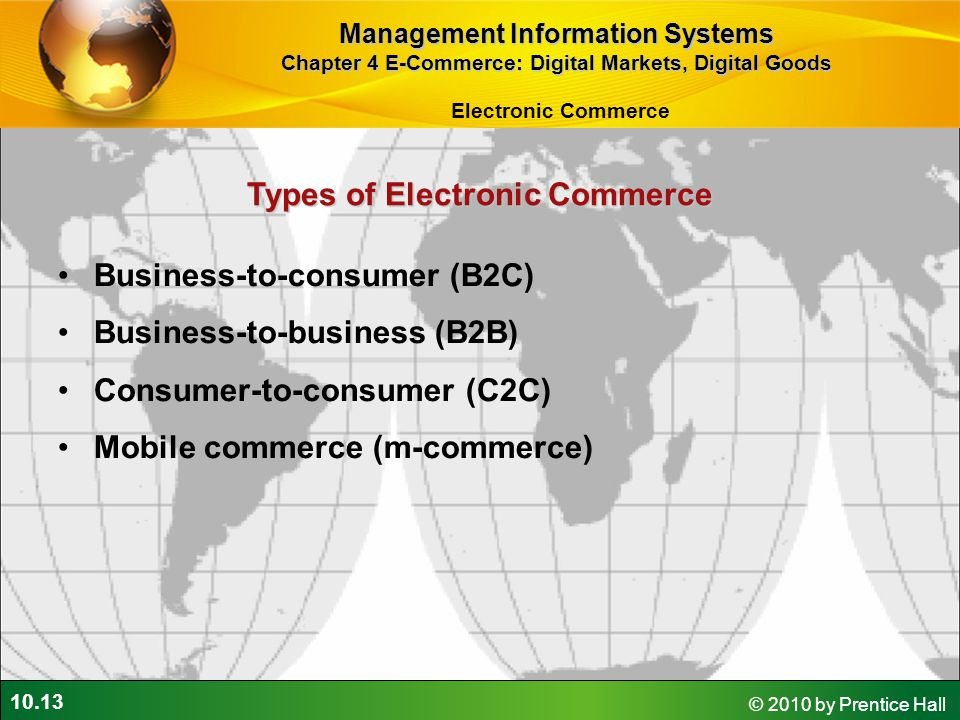 Types of Electronic Commerce