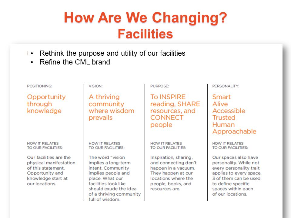 How Are We Changing Facilities