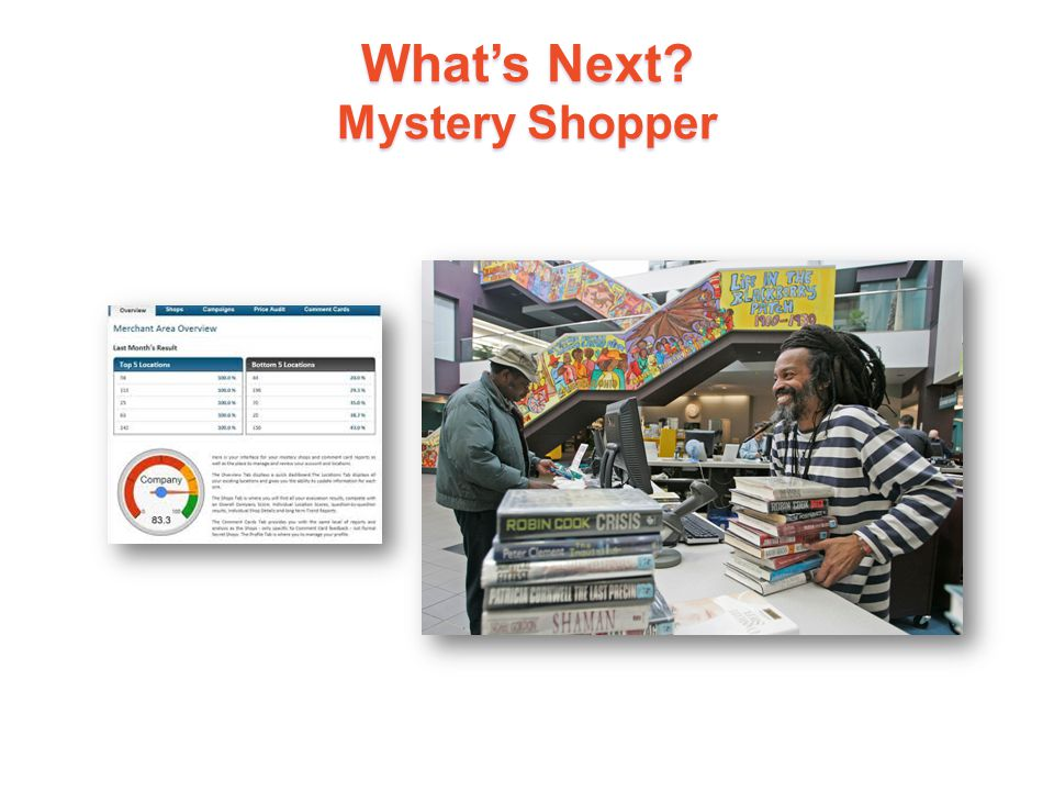 What's Next Mystery Shopper