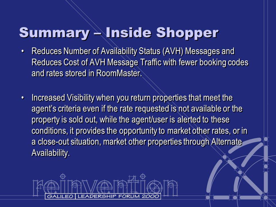 Summary – Inside Shopper