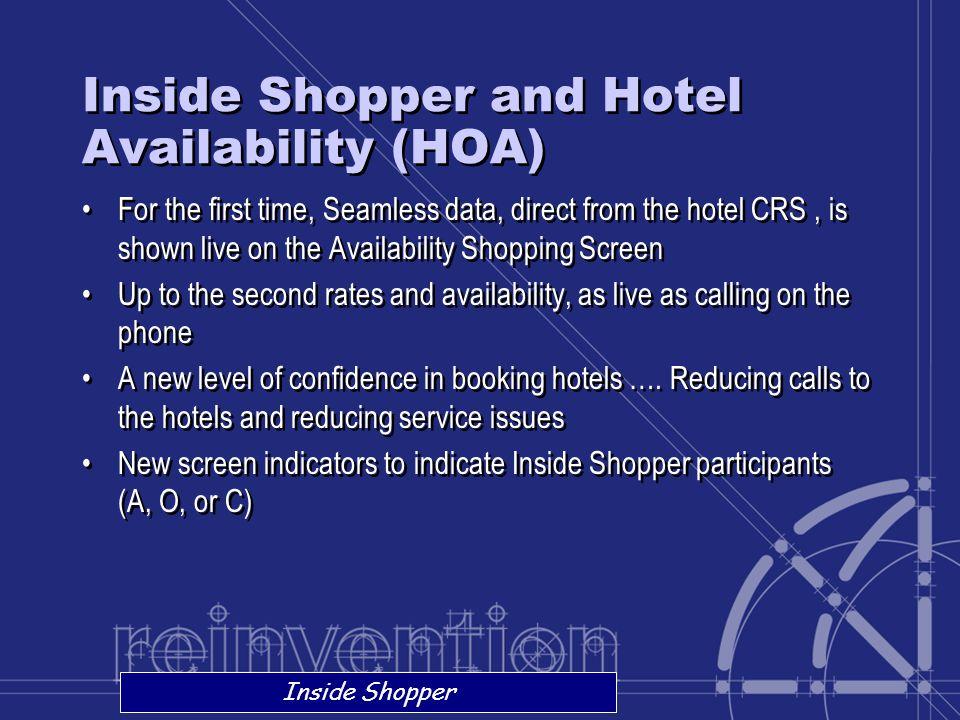 Inside Shopper and Hotel Availability (HOA)