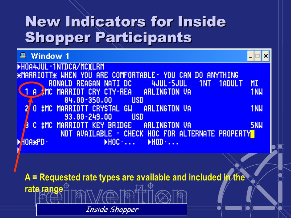 New Indicators for Inside Shopper Participants