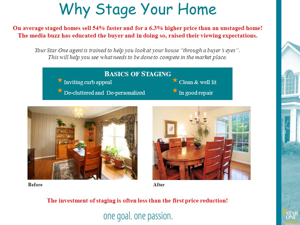 Why Stage Your Home BASICS OF STAGING