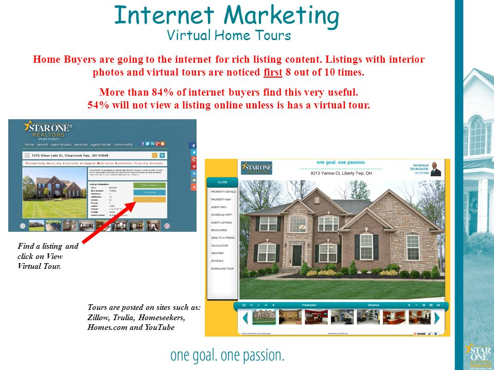 Internet Marketing Virtual Home Tours