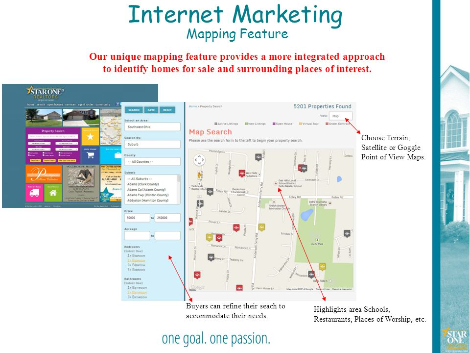 Internet Marketing Mapping Feature