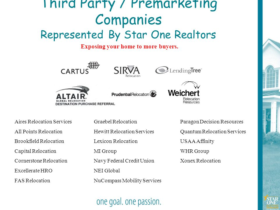 Third Party / Premarketing Companies Represented By Star One Realtors