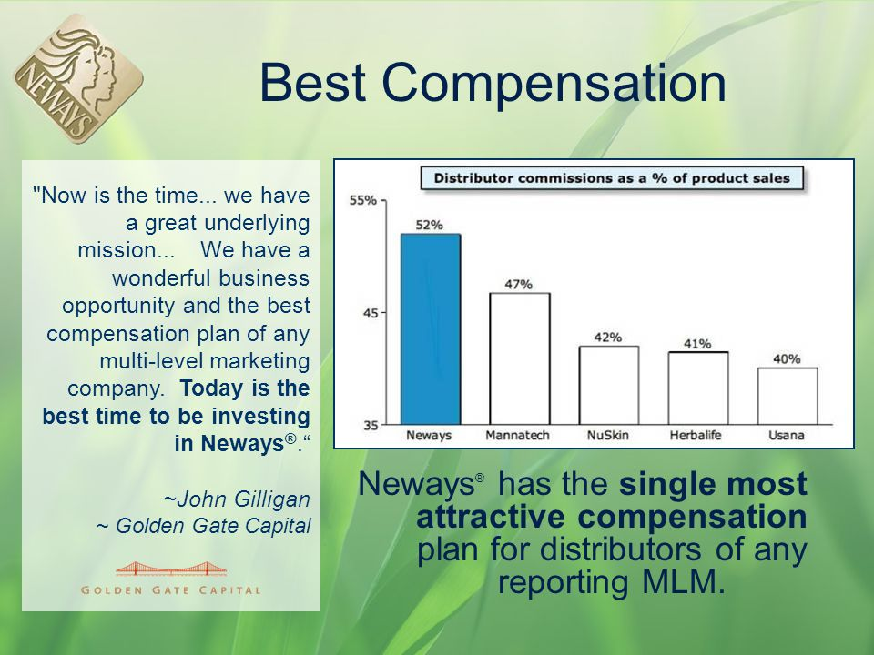 Best Compensation