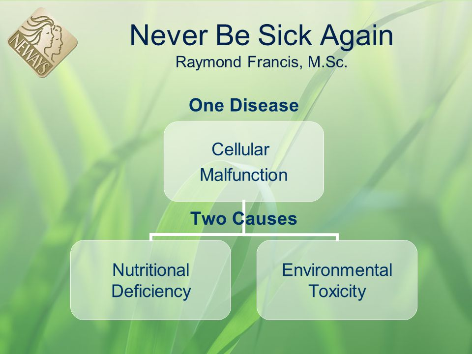 Never Be Sick Again Raymond Francis, M.Sc.
