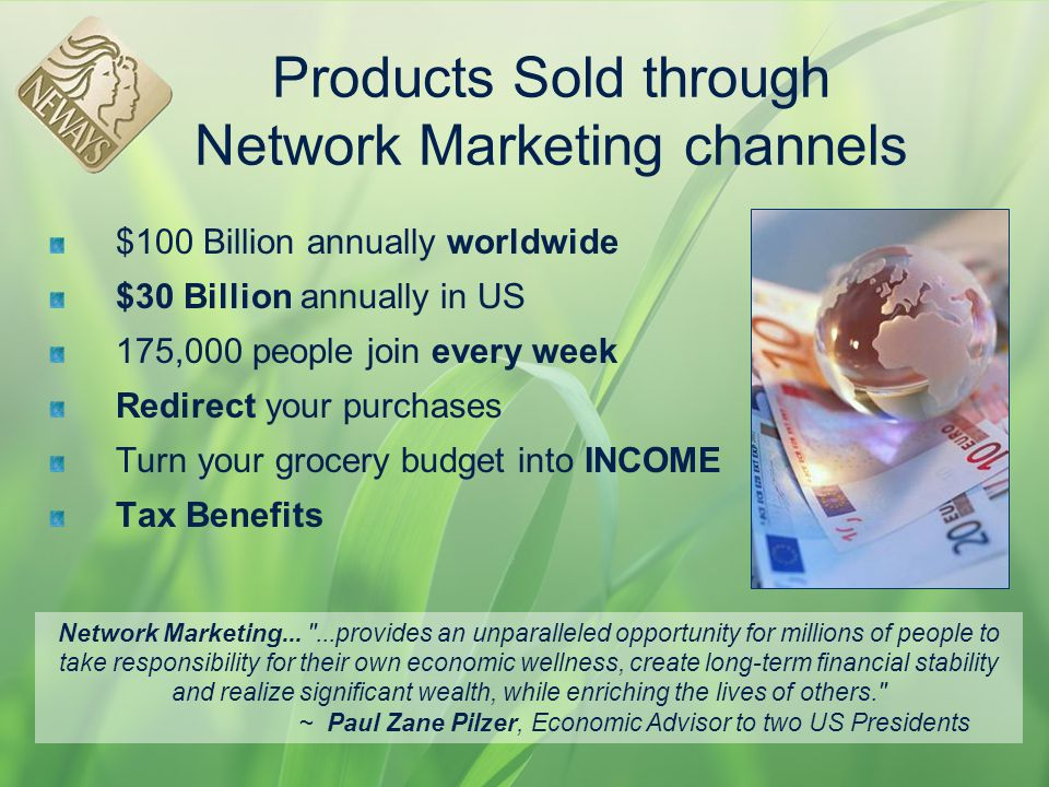 Products Sold through Network Marketing channels
