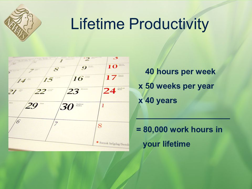 Lifetime Productivity
