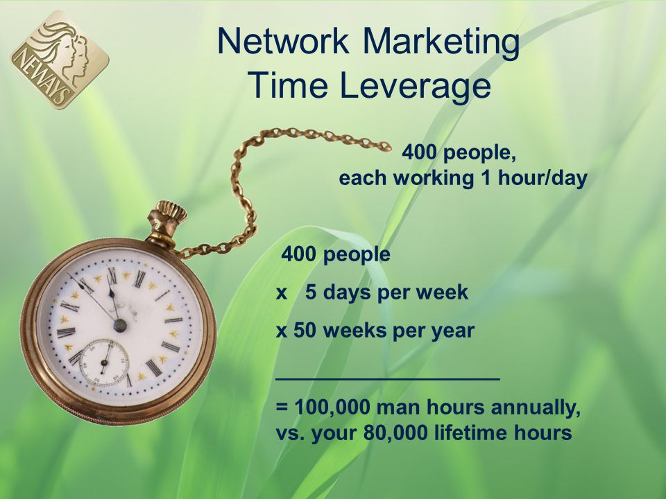 Network Marketing Time Leverage