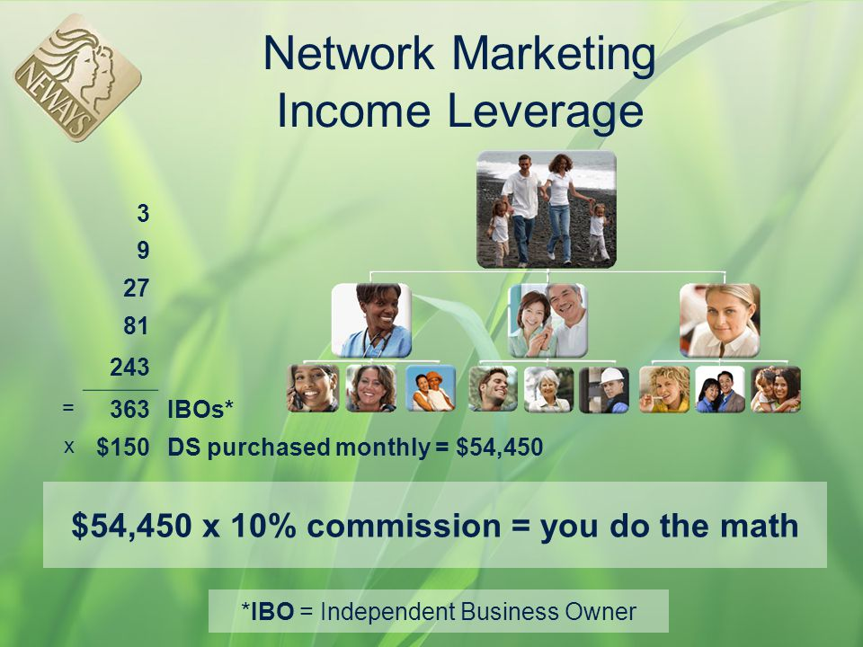 Network Marketing Income Leverage