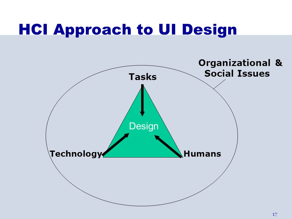 HCI Approach to UI Design