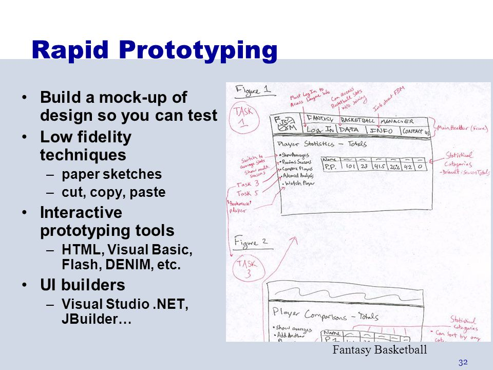 Rapid Prototyping Build a mock-up of design so you can test