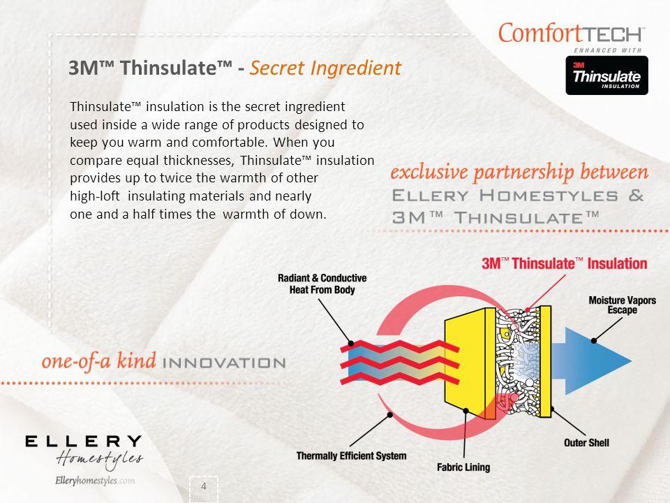 3M™ Thinsulate™ - Secret Ingredient