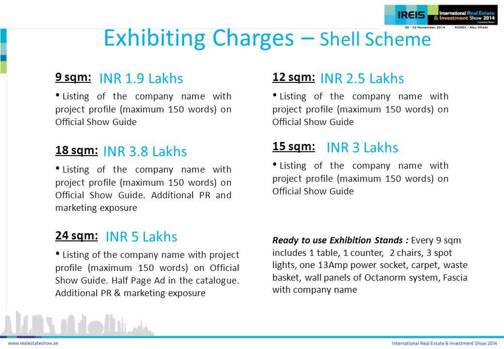 Exhibiting Charges – Shell Scheme