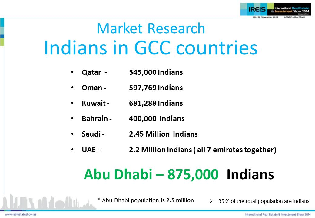 Indians in GCC countries