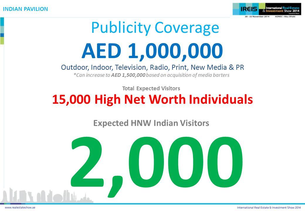 2,000 AED 1,000,000 Publicity Coverage