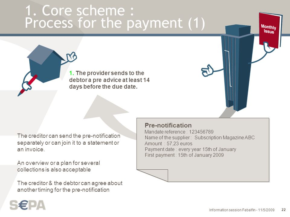 1. Core scheme : Process for the payment (1)