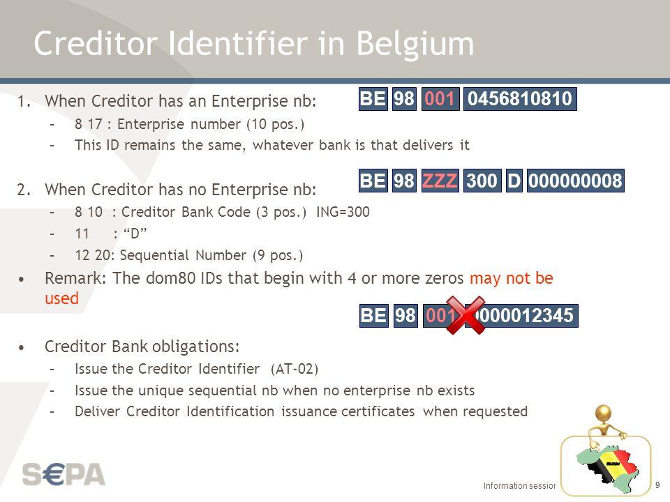 Creditor Identifier in Belgium