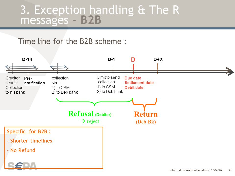 3. Exception handling & The R messages – B2B