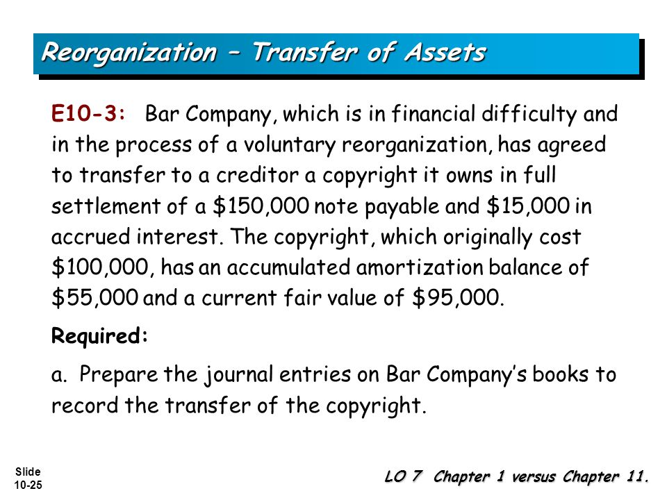 Reorganization – Transfer of Assets