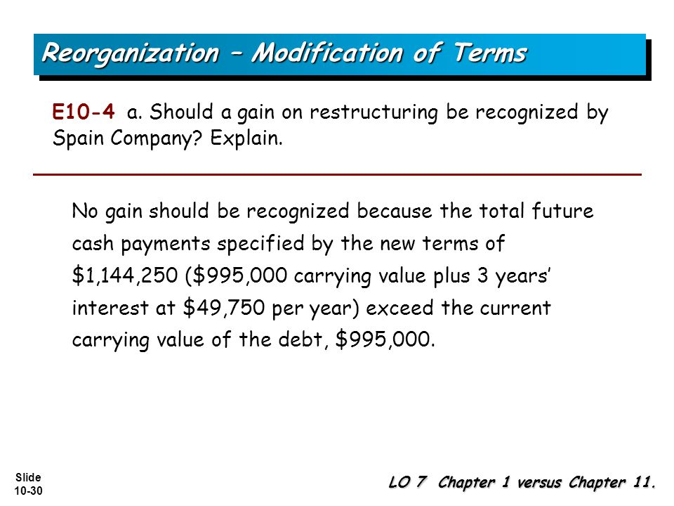 Reorganization – Modification of Terms