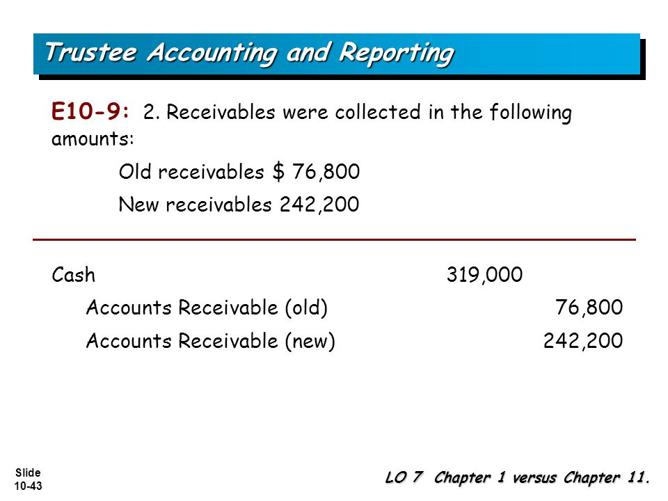 Trustee Accounting and Reporting