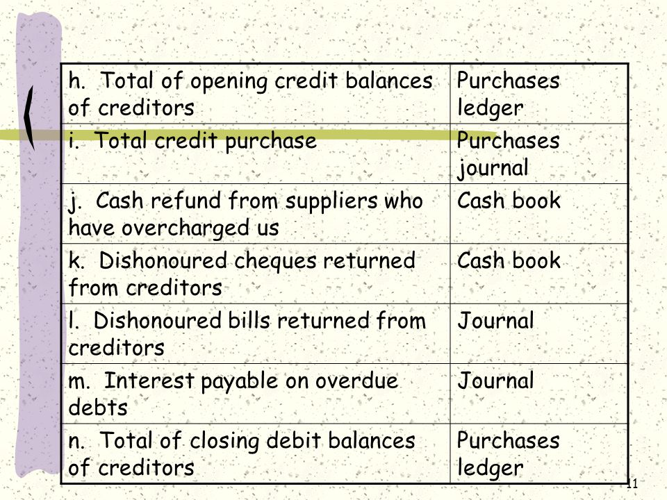 h. Total of opening credit balances of creditors