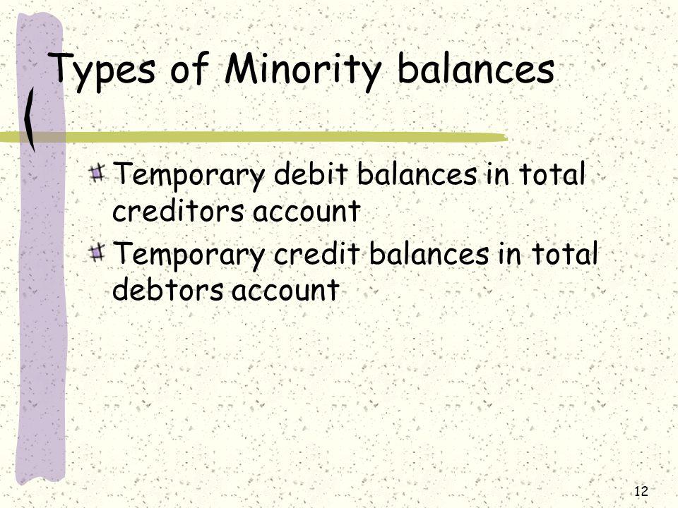 Types of Minority balances