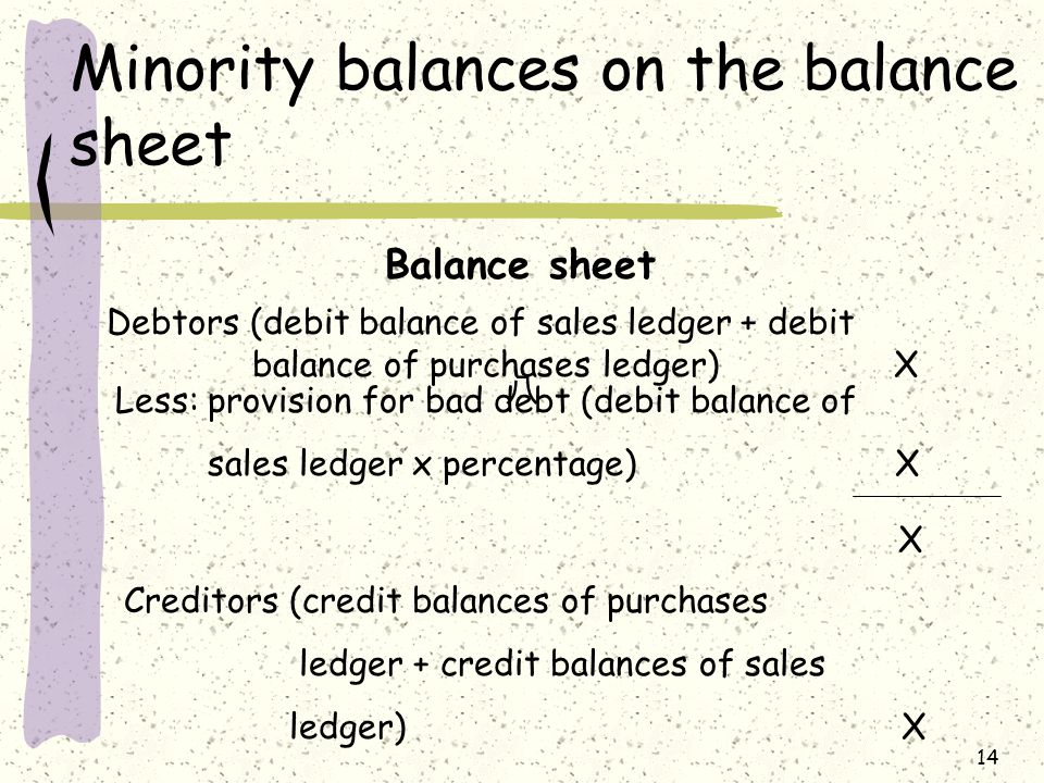 Minority balances on the balance sheet