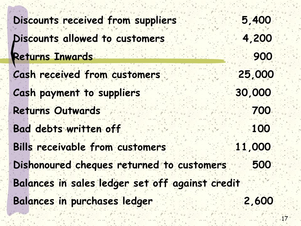Discounts received from suppliers 5,400