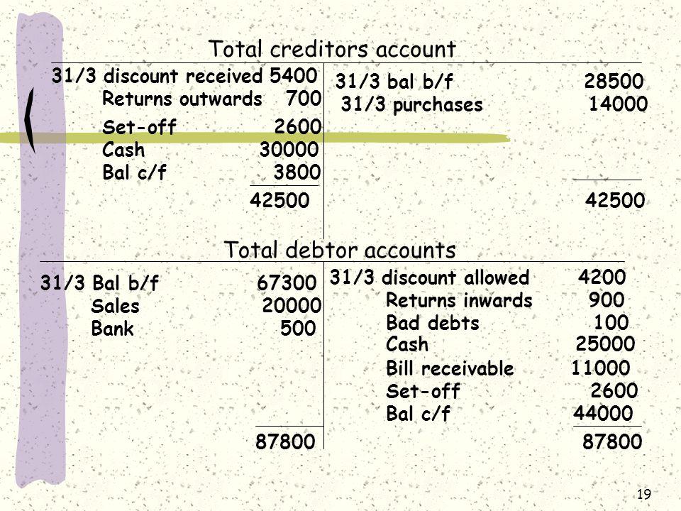 Total creditors account