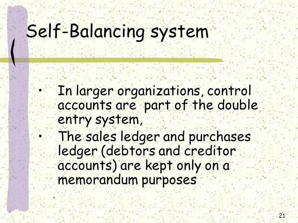Self-Balancing system