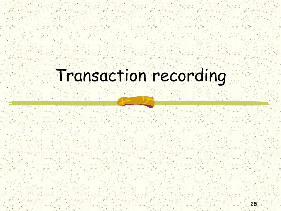Transaction recording