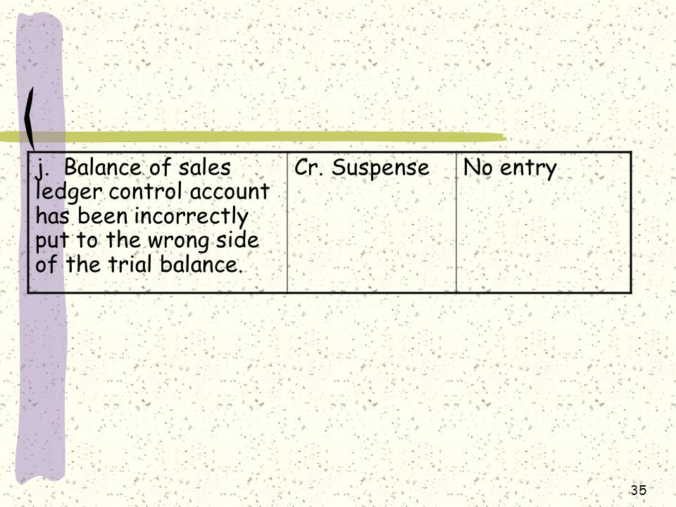 j. Balance of sales ledger control account has been incorrectly put to the wrong side of the trial balance.