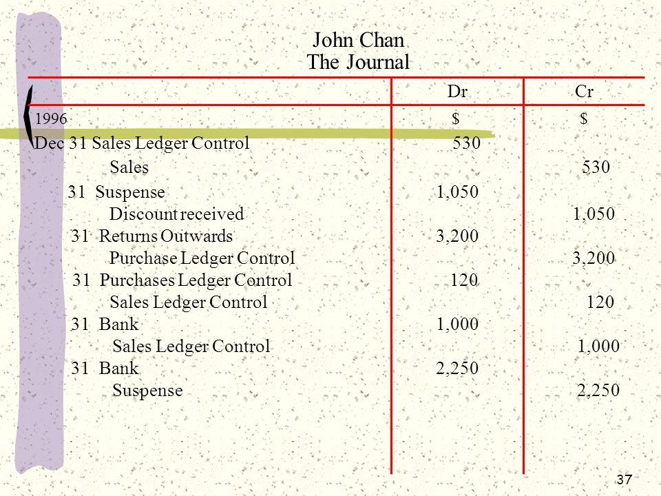 John Chan The Journal Dr Cr Dec 31 Sales Ledger Control 530 Sales 530