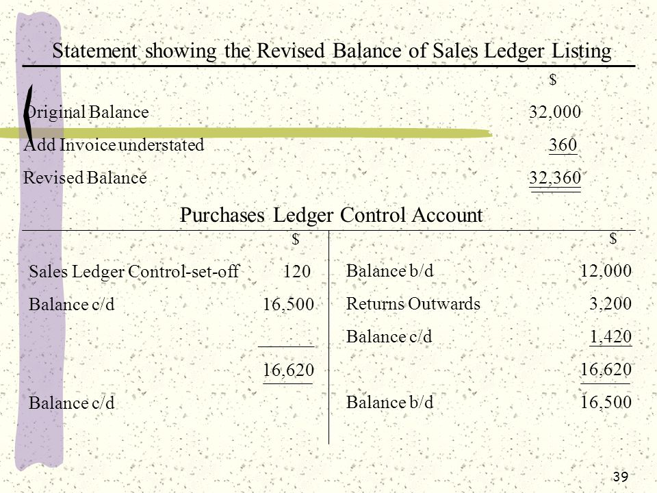 Statement showing the Revised Balance of Sales Ledger Listing