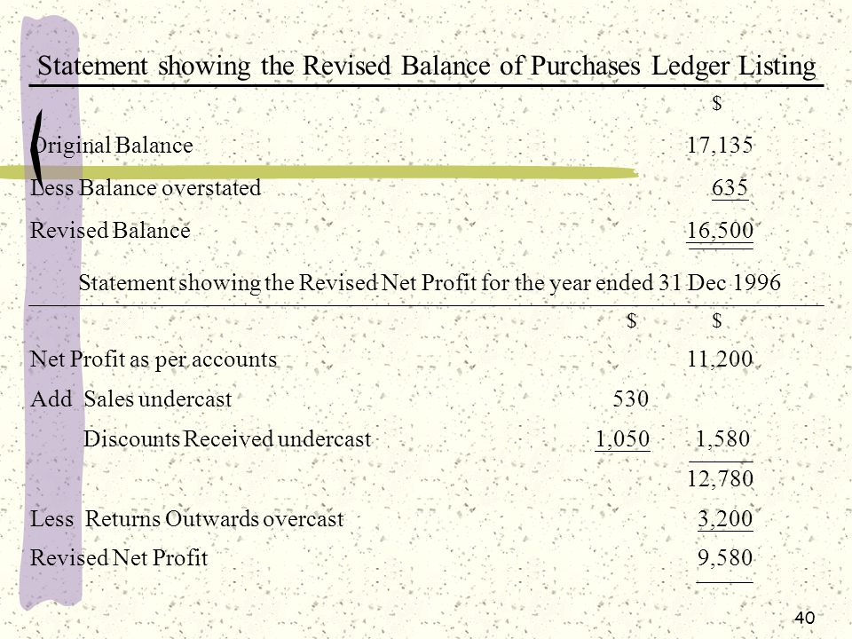Statement showing the Revised Balance of Purchases Ledger Listing