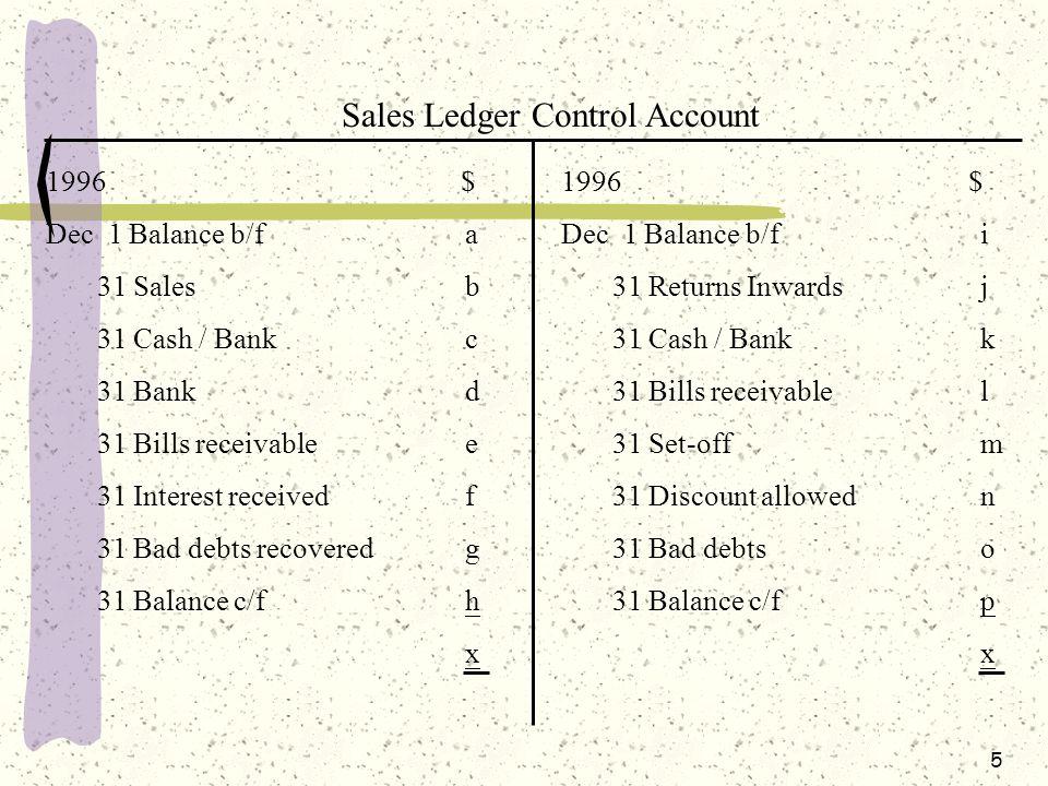 Sales Ledger Control Account
