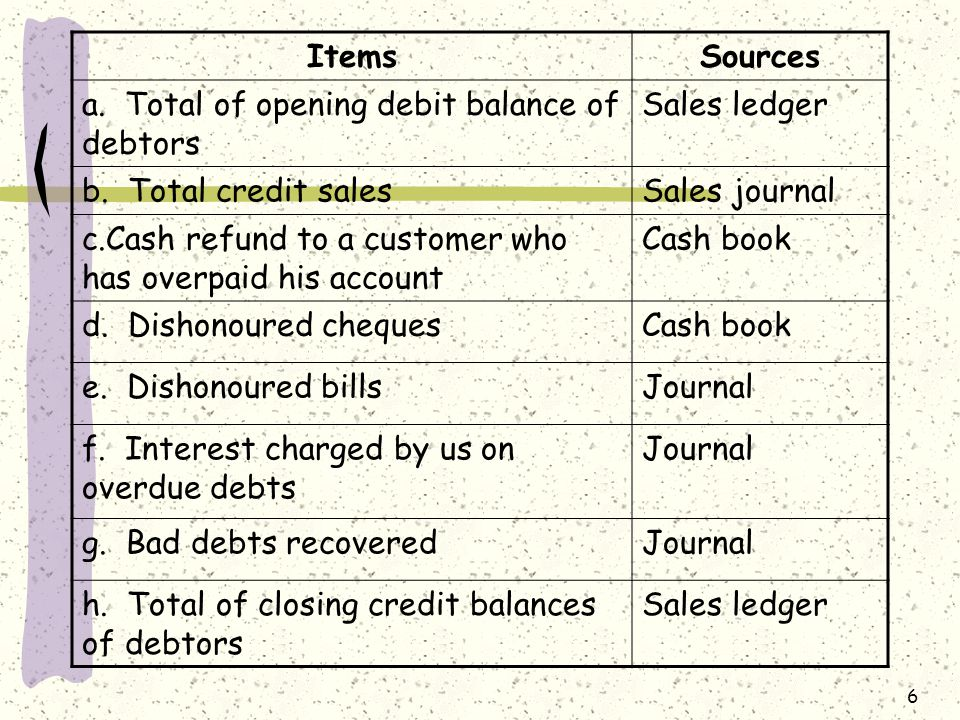 Items Sources. a. Total of opening debit balance of debtors. Sales ledger. b. Total credit sales.