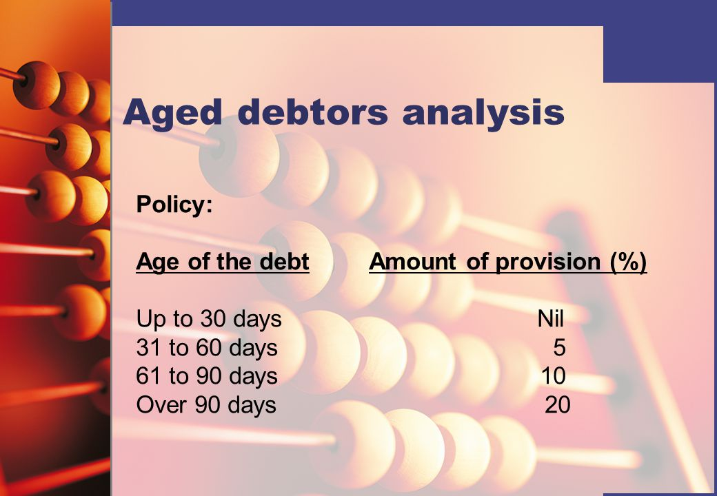 Aged debtors analysis Policy: Age of the debt Amount of provision (%)