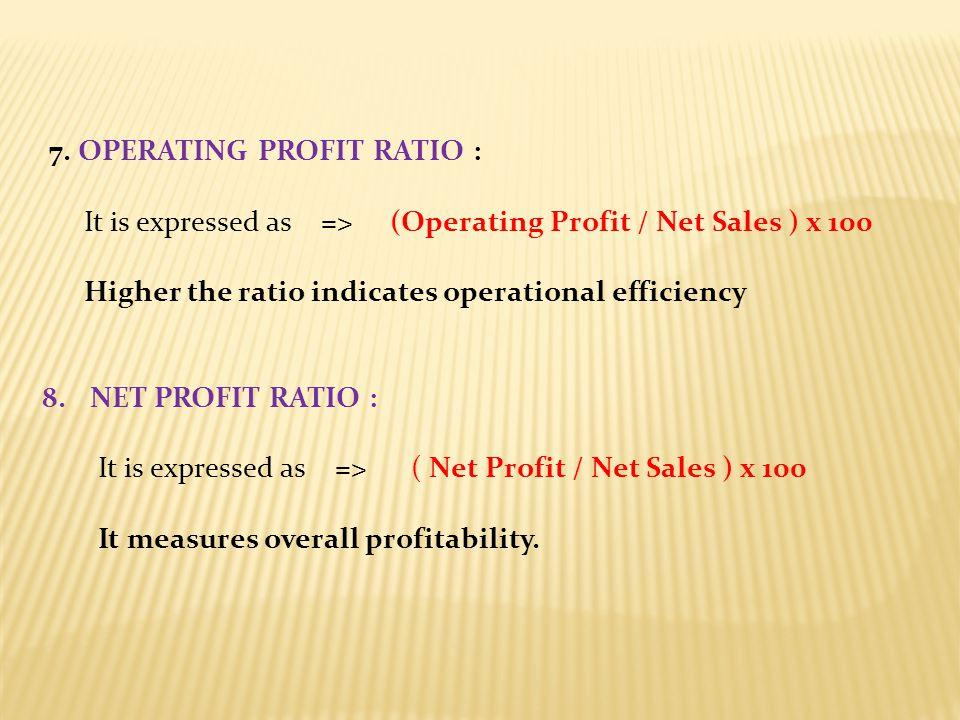 7. OPERATING PROFIT RATIO :