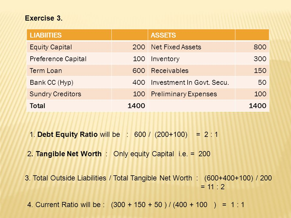 Exercise 3. LIABIITIES. ASSETS. Equity Capital. 200. Net Fixed Assets. 800. Preference Capital.