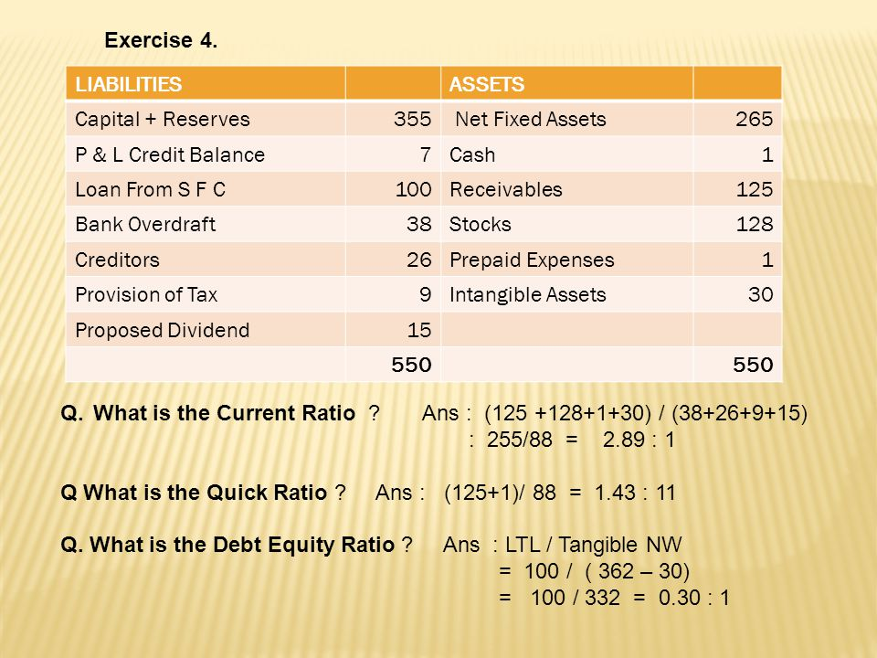 Exercise 4. LIABILITIES. ASSETS. Capital + Reserves. 355. Net Fixed Assets. 265. P & L Credit Balance.