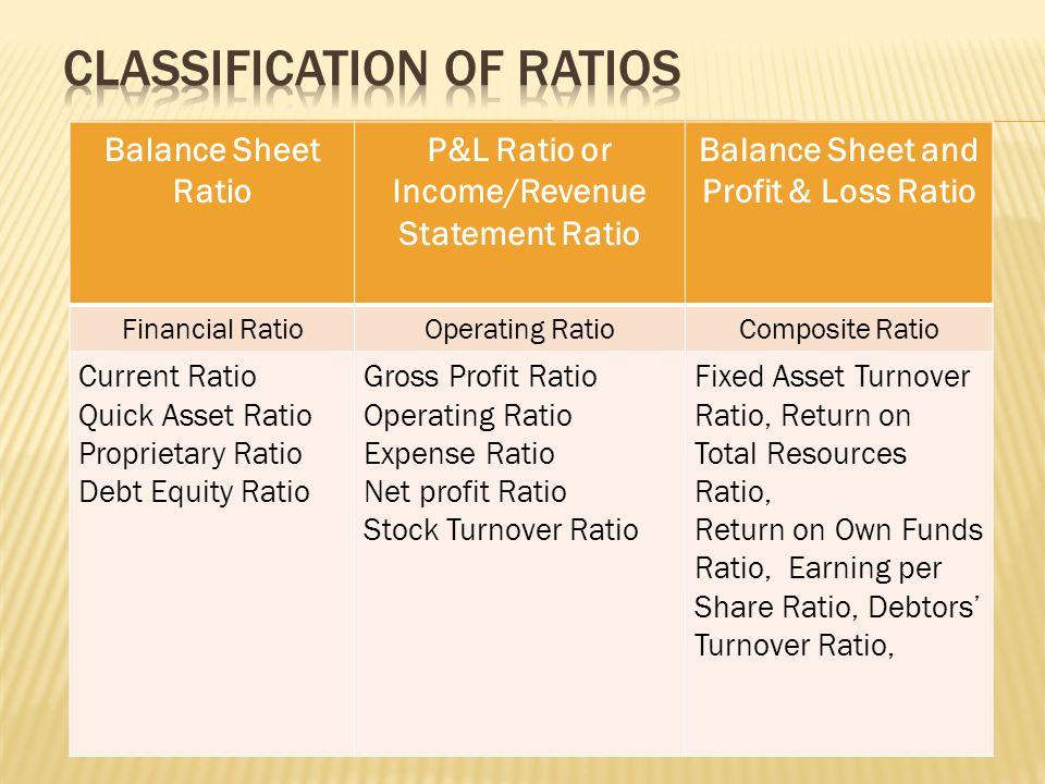 Classification of Ratios